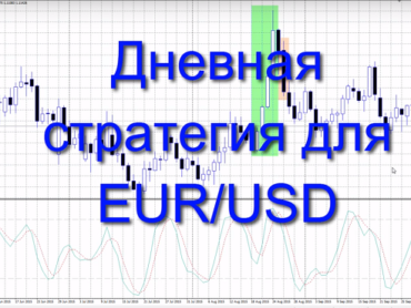 A universal strategy for the training: day strategy to classic currency pairs