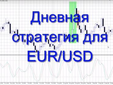 Универсальная стратегия для тренировки: дневная стратегия для классической валютной пары