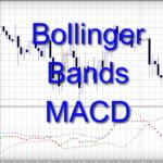 Полосы Боллинджера и MACD