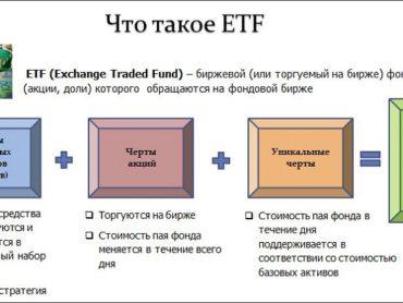 Инвесторы вывели из фондового рынка РФ 435 млн дол. США