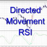 индекс относительной силы RSI