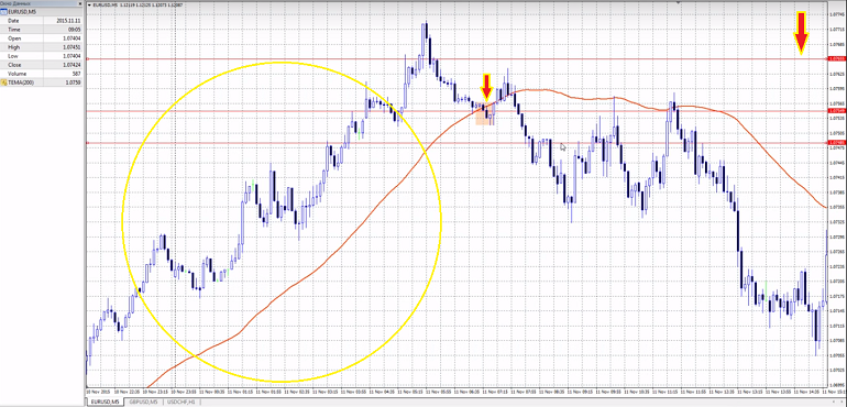 how to open sell position in Forex