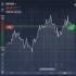 Пари на доллар: букмекерские конторы VS бинарные опционы