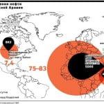 мировые прогнозы цены на нефть