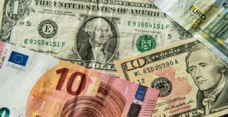 обзор финансового рынка