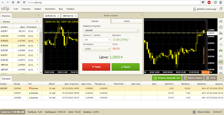purchase of UTIP binary option