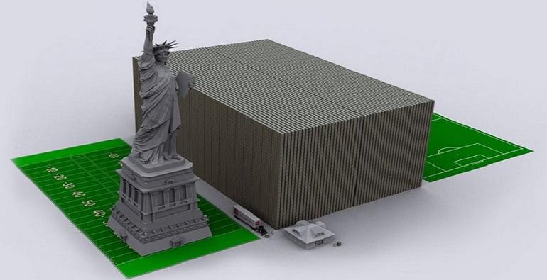размер внешнего долга США