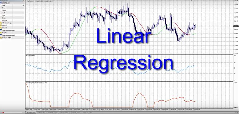 стратегия линейной регрессии