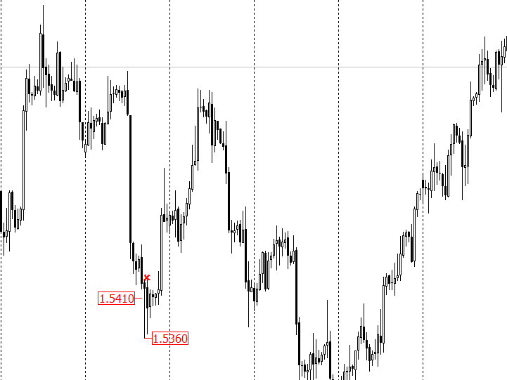 How to set trailing stop