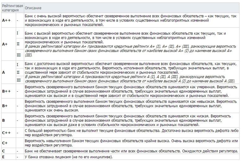 агентство Эксперт РА