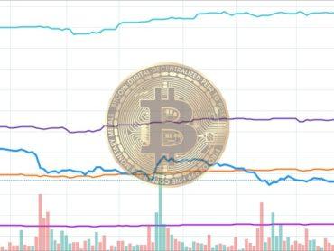 Существует ли корреляция между активными адресами Биткойн и ценами на криптовалюты?