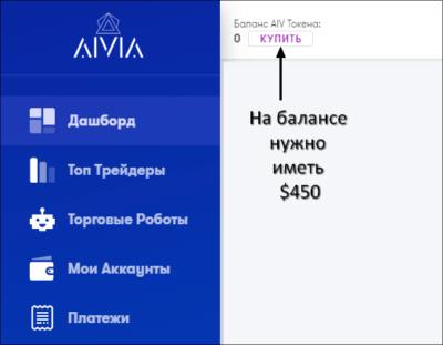 Как купить токен AIV