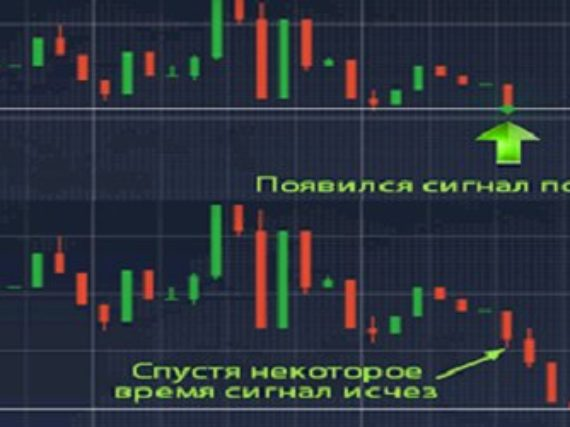 Indicators of binary options trading without redrawing