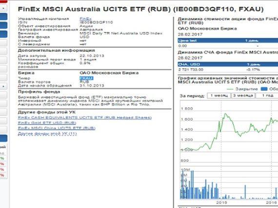 Как заработать с ETF на индекс акций Австралии