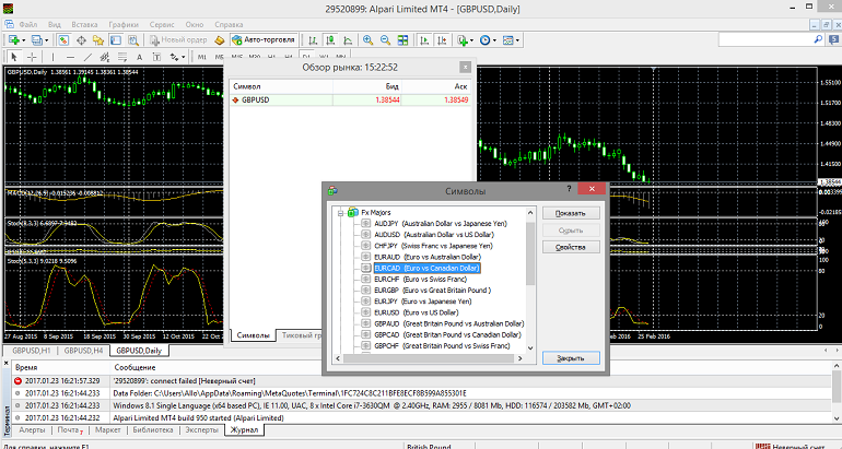 metatrader does not work