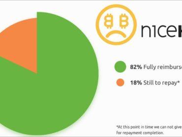 NiceHash приостанавливает выплату жертвам взлома стоимостью 80 миллионов долларов