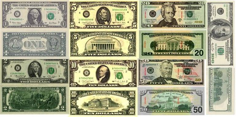 обзор валют