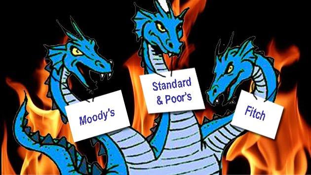 оценка кредитного рейтинга