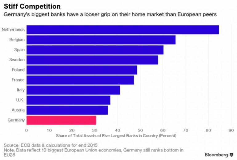 слияния и поглощения в Германии
