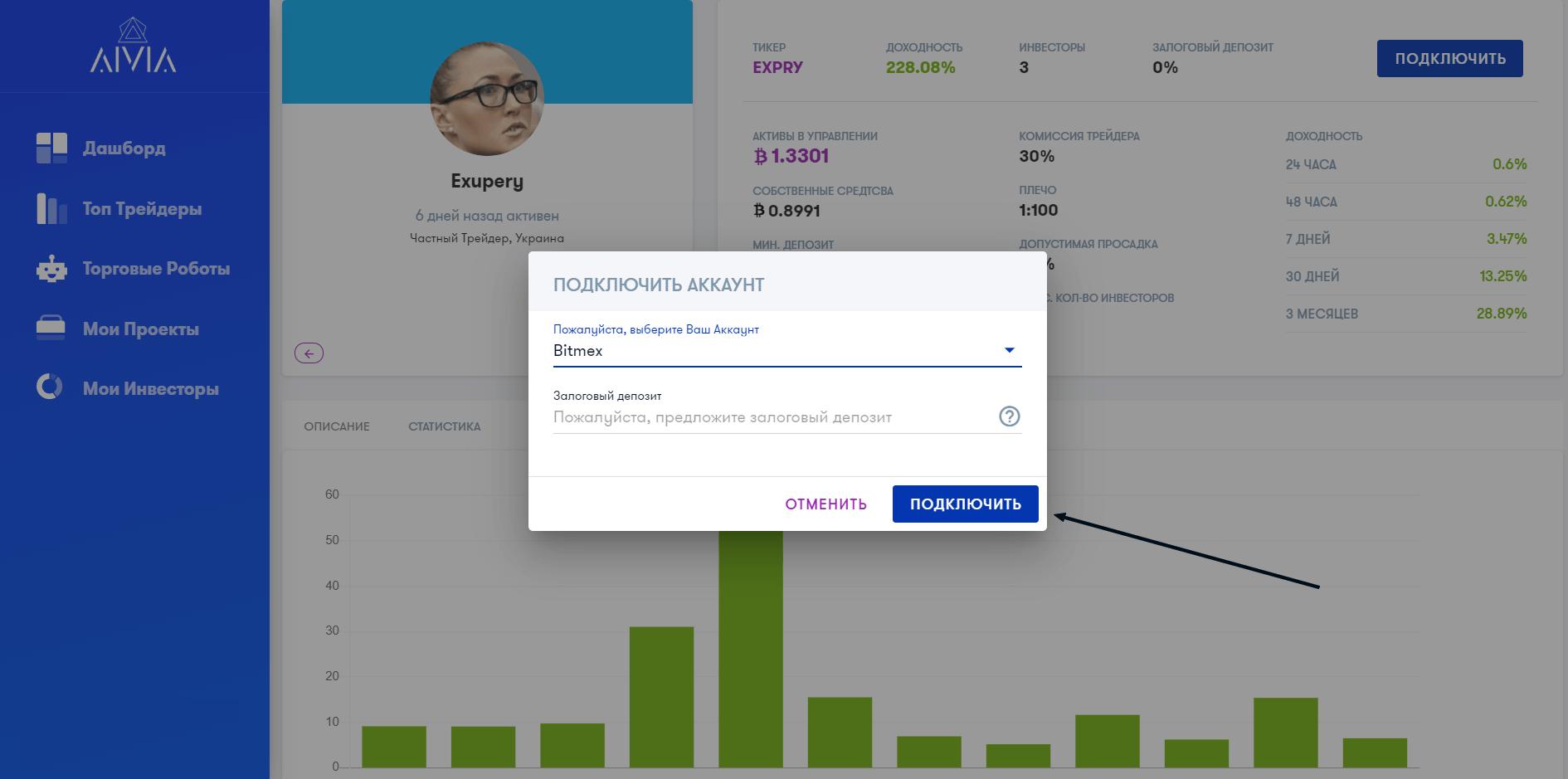 Подключить трейдера к своему биржевому аккаунту через платформу AIVIA