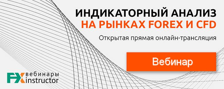 узнай об индикаторном анализе на рынках Forex и CFD