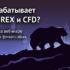 «Введение в трейдинг на финансовых рынках» — NPBFX приглашает на вебинар для начинающих трейдеров, 1 октября в 20:00 по МСК