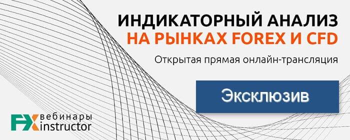 индикаторный анализ на forex и cfd